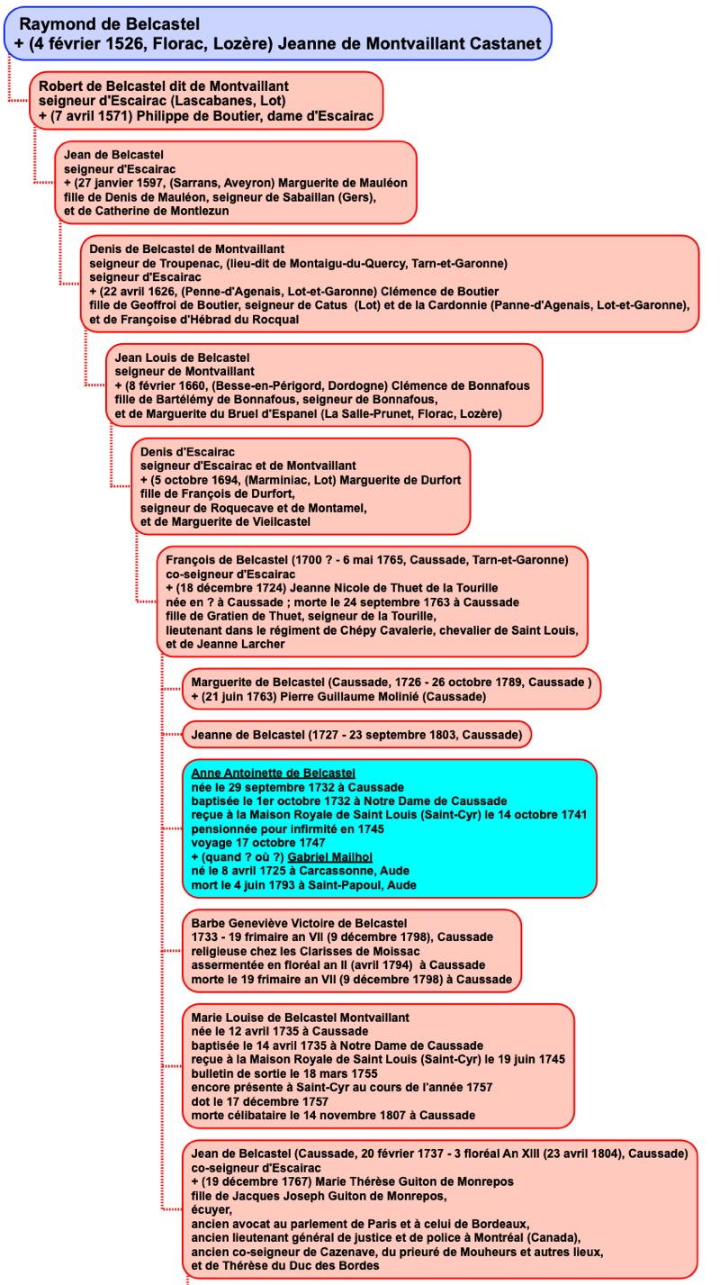 belcastel_genealogie1.jpg