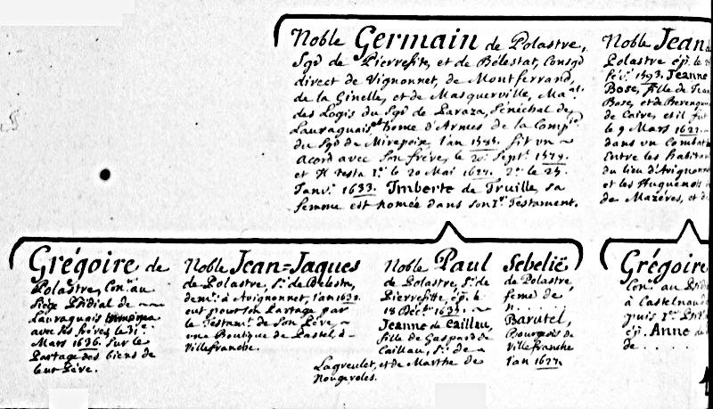 polastre_genealogie12.jpg