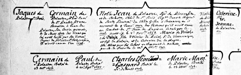 polastre_genealogie14.jpg